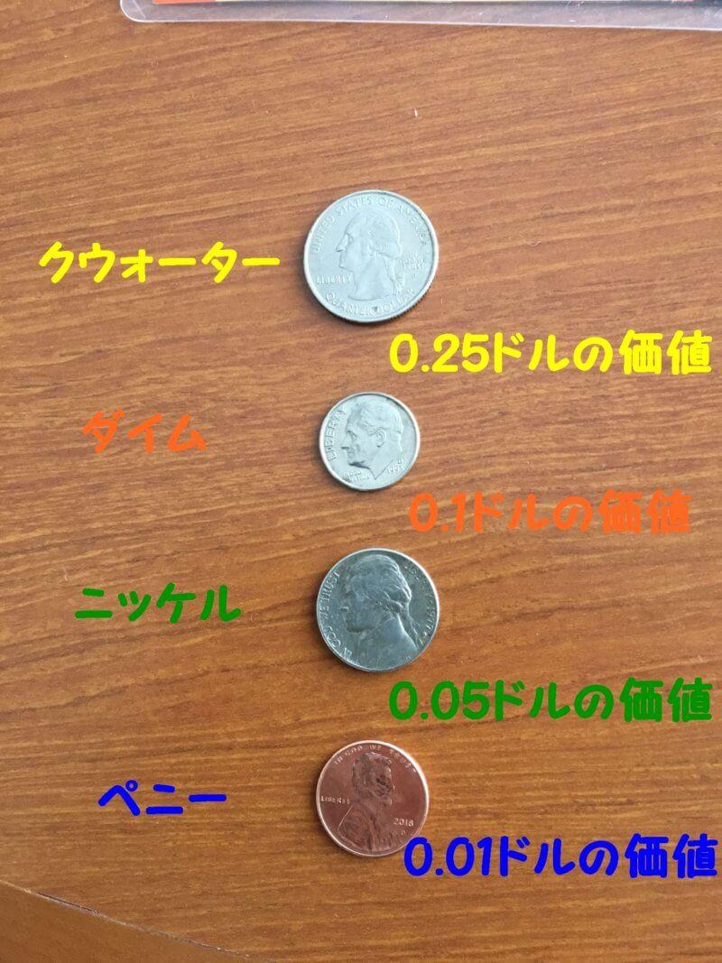 グアムコイン