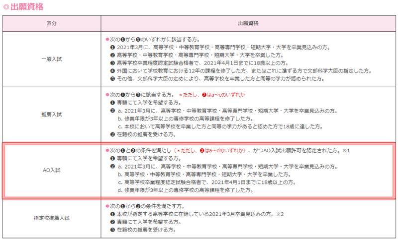 大阪健康ほいく専門学校 入学方法